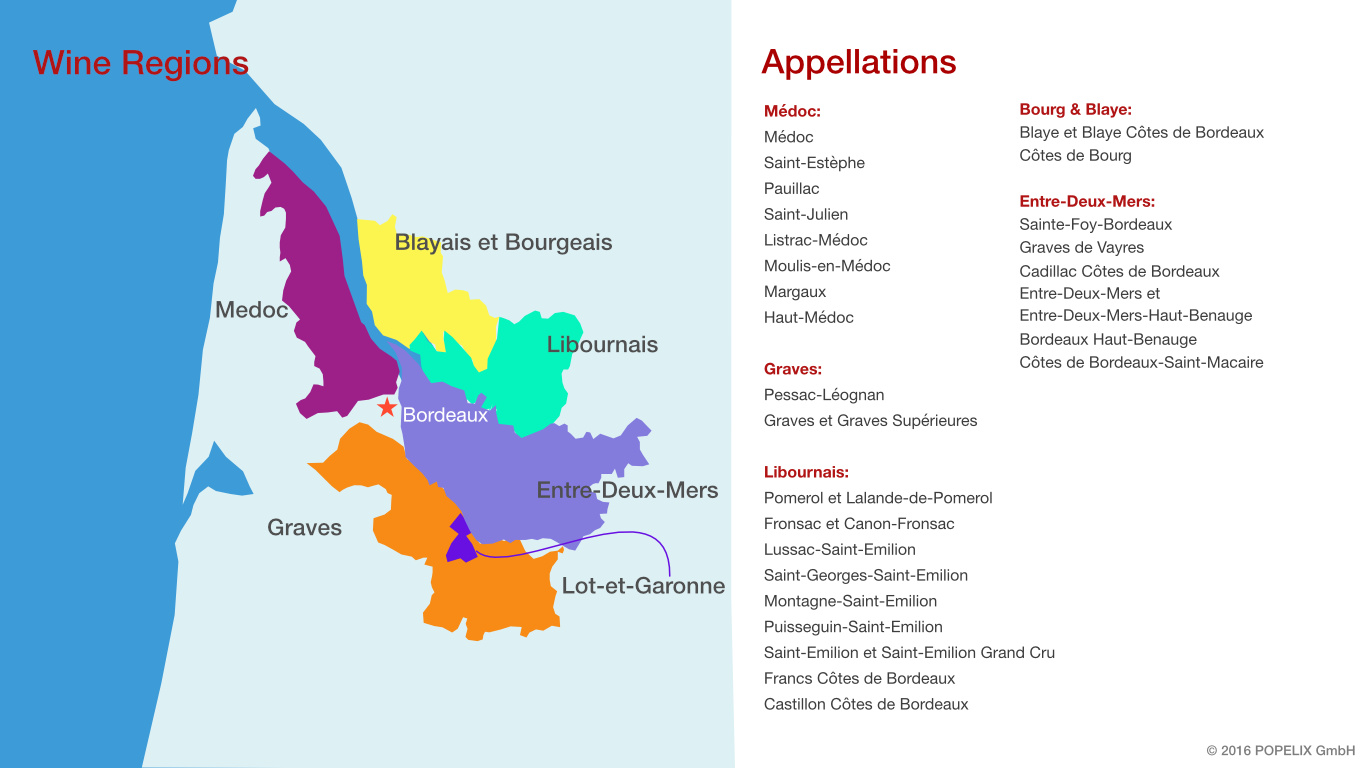 A simple guide to Bordeaux wine The French Atlantic Coast